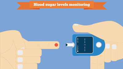妊娠糖尿病都要做哪些检查?