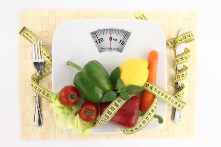 2型糖尿病护理以减重为主